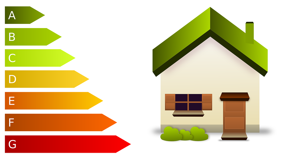 Commercial Property - Energy Performance Certificate Changes